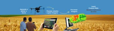 O que é agricultura de precisão?